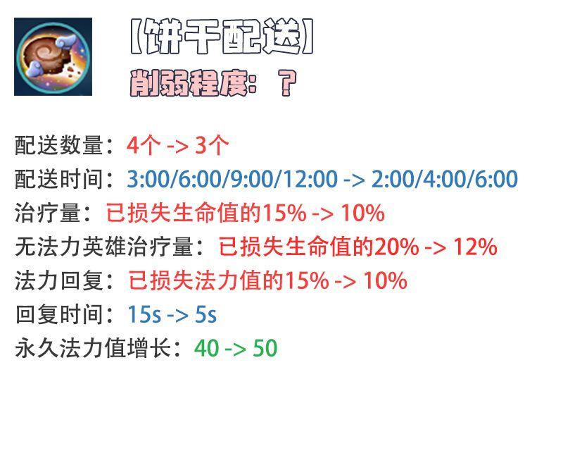 9.16更新分析:EZ猫咪双双被砍,饼干天赋并非削弱?