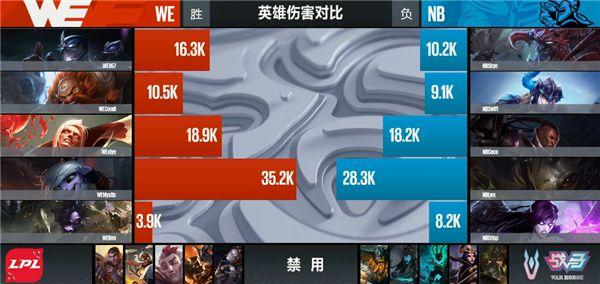 【战报】BUG一般的小炮,WE再次击败NB拿到赛点